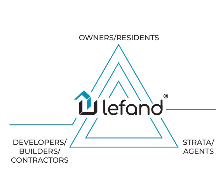 Lefand - Graphic